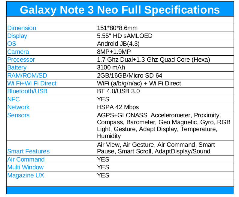 Samsung Galaxy Note 3 Neo Full Specifications