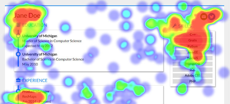 Resume heatmaps