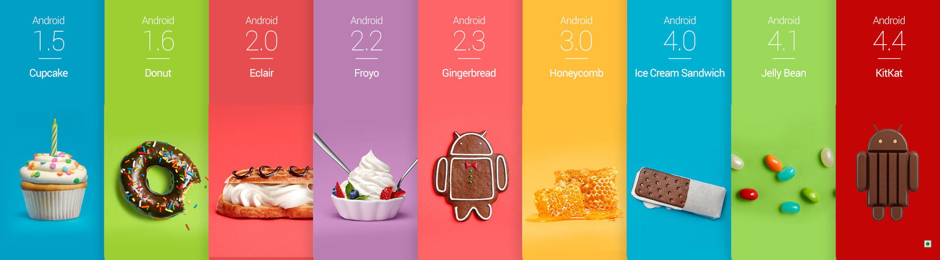 timeline history of android smartphones that were launched with android os versions