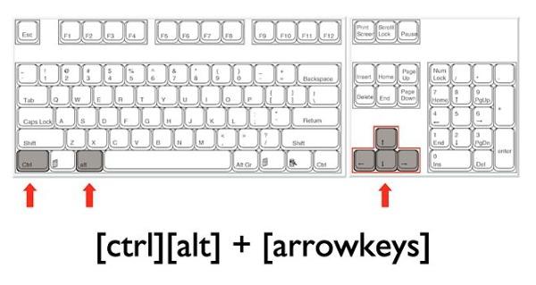 windows 10 keys to rotate screen