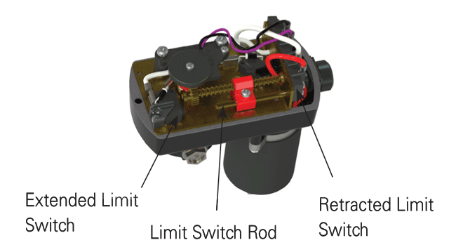 Tips On Linear Actuator Installation