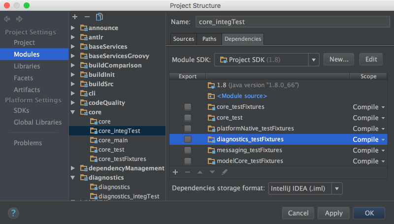Install IntelliJ IDEA Java IDE on Linux Ubuntu