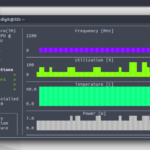 Stress Terminal UI: s-tui for CPU monitoring in Linux Ubuntu