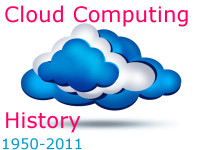 History of Cloud Computing: Timeline