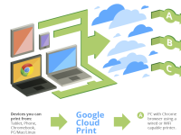 Google Cloud Print: Print Files From Your Phone to Your Printer